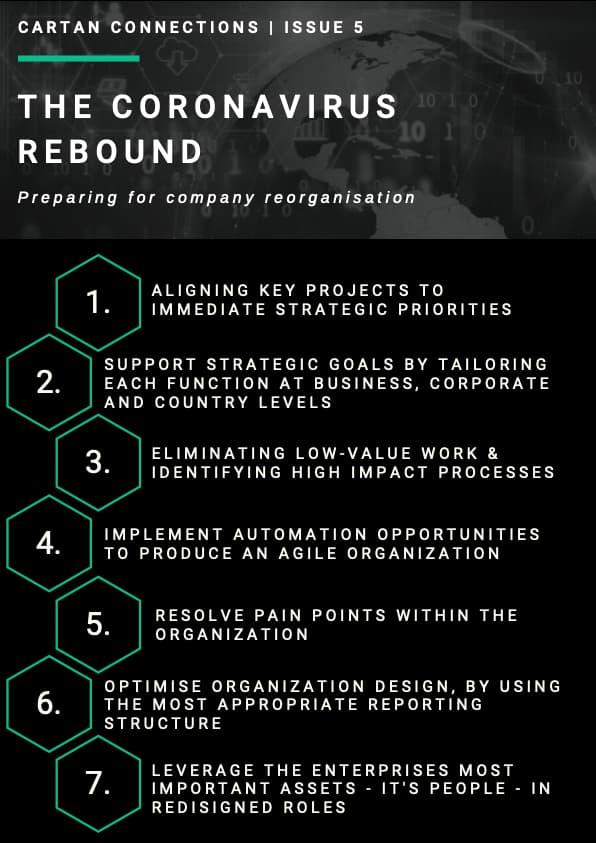 coronavirus-rebound